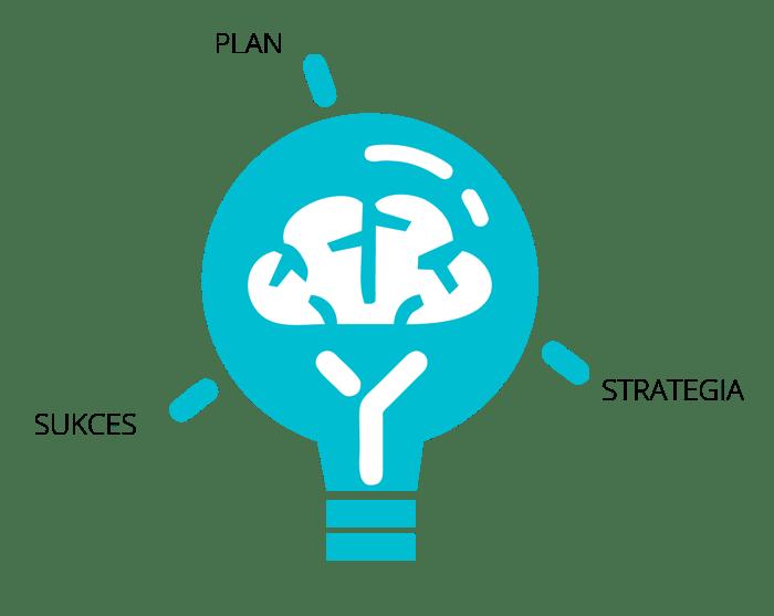 plan-rozwoju-osobistego-min
